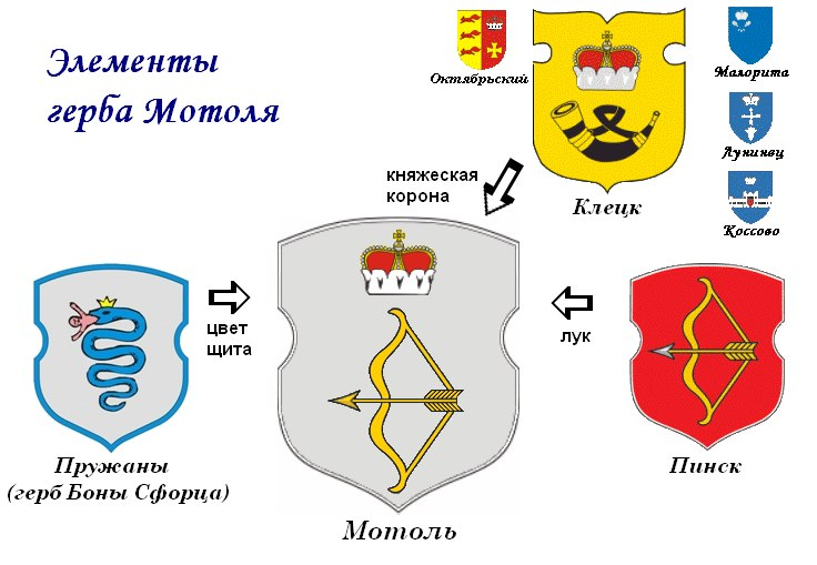 герб деревни